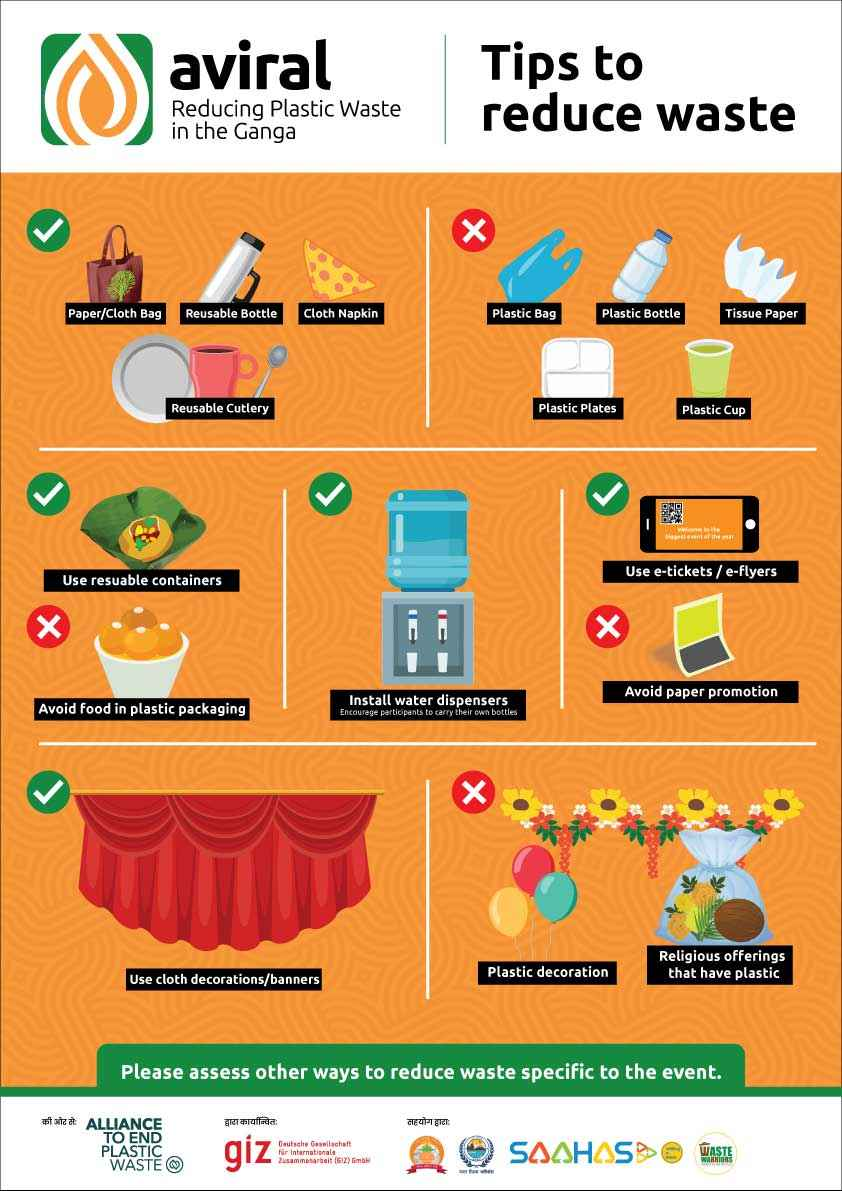 Tips-to-reduce-waste-Poster